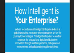 APAC sees a 10-fold jump in number of truly 'Intelligent enterprises' in 2018 : survey
